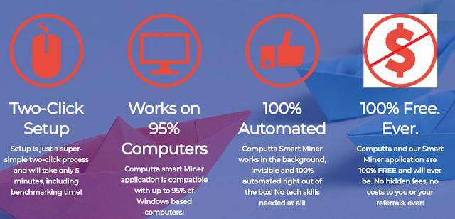 Computta Bitcoin Miner
