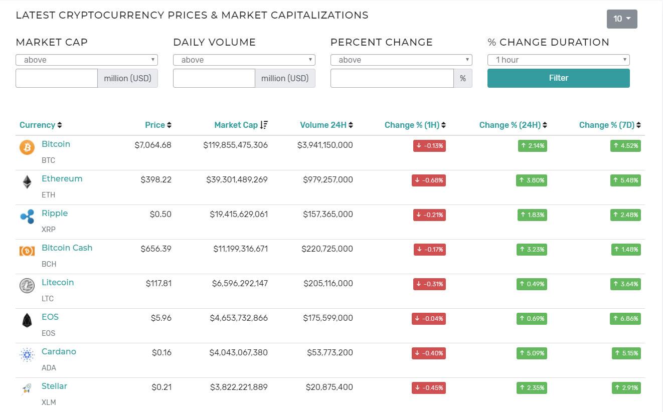 CryptoSuite - Crypto Markets