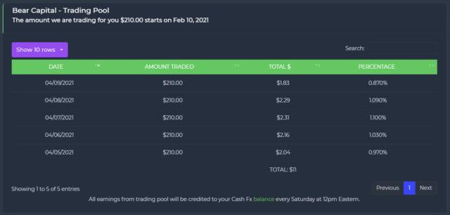 Cash FX Earnings - Week 8